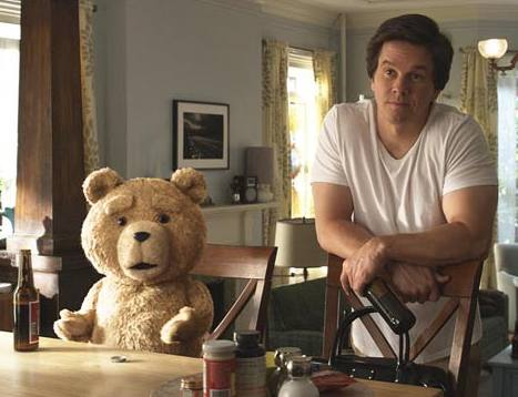 Movies To Watch Tonight review of the movie Ted